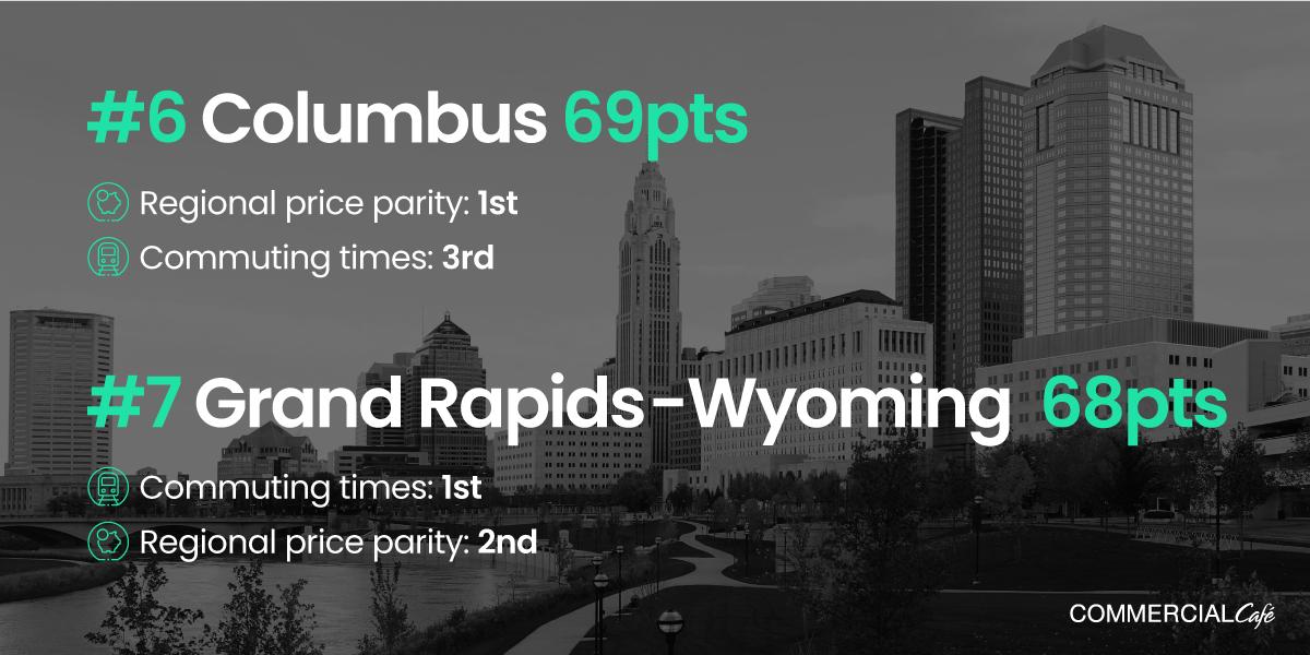 Columbus Grand Rapids metro stats