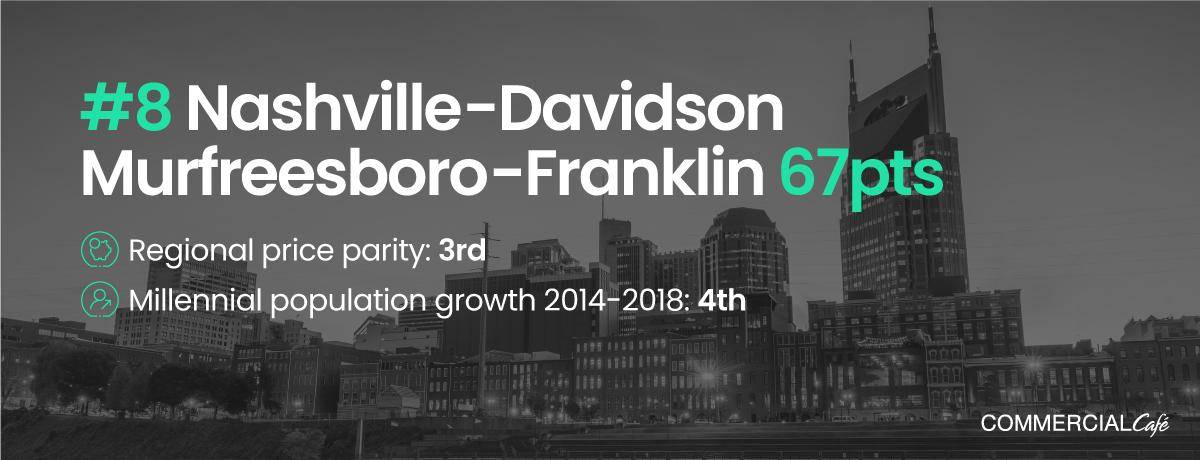 Nashville metro stats