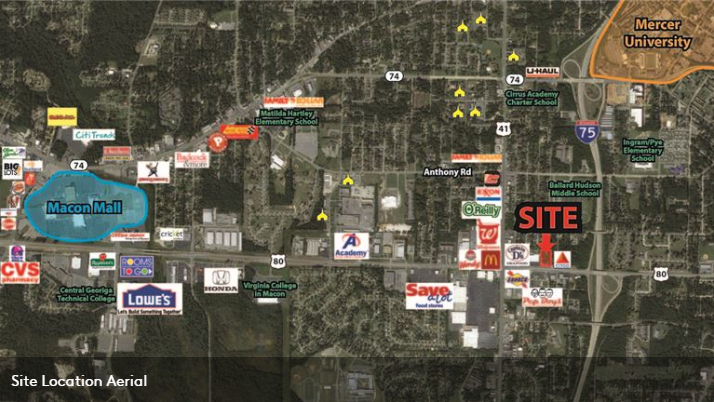 Commercial Land for Sale Development Site
